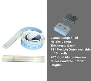75-mm-bumper-rail